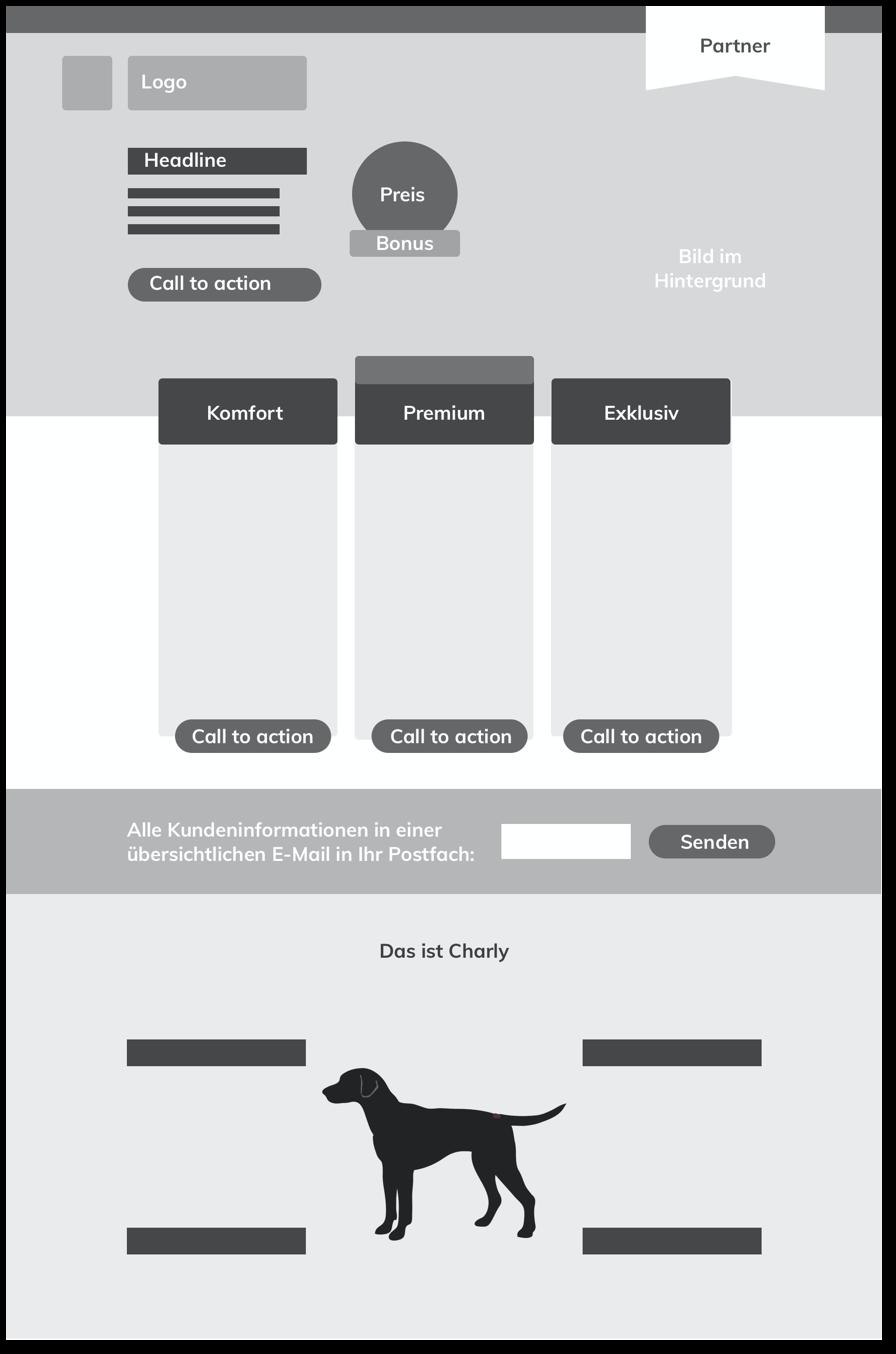 User Experience,Interface design Ansicht von Benchmark Design | Design Agentur München ✅